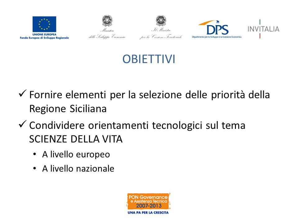 AGENDA Il contesto (metodologico e tecnico-scientifico) della fase di identificazione delle priorità Tendenze ed orientamenti Europei Nazionali