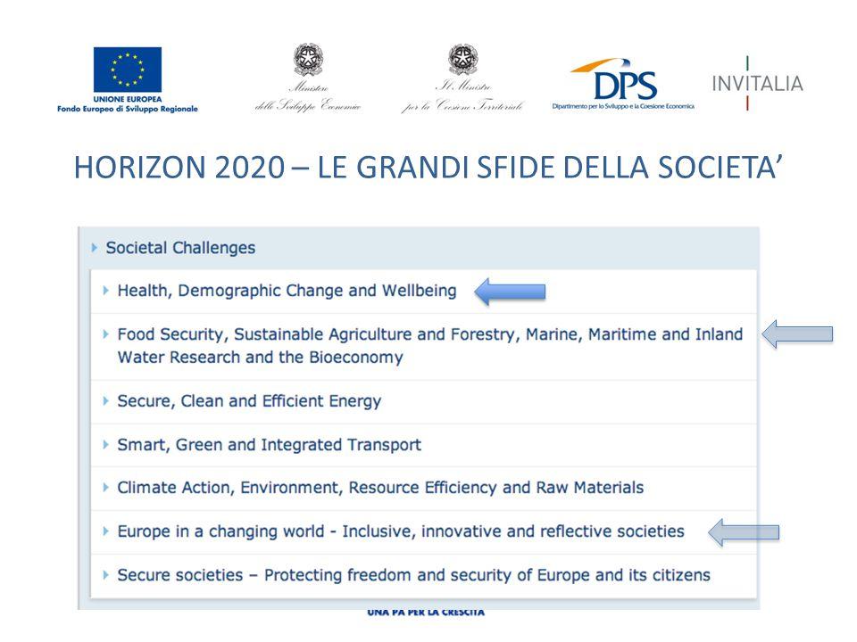 HORIZON 2020 – LE GRANDI SFIDE DELLA SOCIETA'