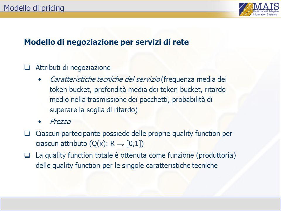 Modello di pricing Modello di negoziazione per servizi di rete  Attributi di negoziazione Caratteristiche tecniche del servizio (frequenza media dei