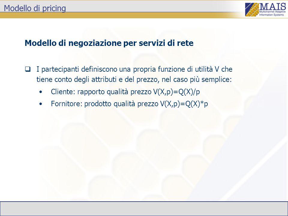 Modello di pricing Modello di negoziazione per servizi di rete  I partecipanti definiscono una propria funzione di utilità V che tiene conto degli attributi e del prezzo, nel caso più semplice: Cliente: rapporto qualità prezzo V(X,p)=Q(X)/p Fornitore: prodotto qualità prezzo V(X,p)=Q(X)*p