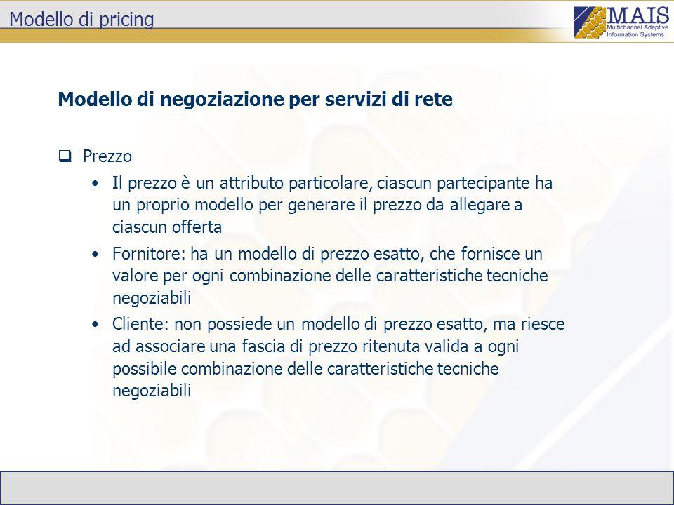 Modello di pricing Modello di negoziazione per servizi di rete  Prezzo Il prezzo è un attributo particolare, ciascun partecipante ha un proprio model