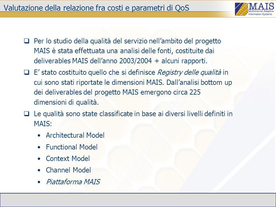 Valutazione della relazione fra costi e parametri di QoS  Per lo studio della qualità del servizio nell'ambito del progetto MAIS è stata effettuata una analisi delle fonti, costituite dai deliverables MAIS dell'anno 2003/2004 + alcuni rapporti.