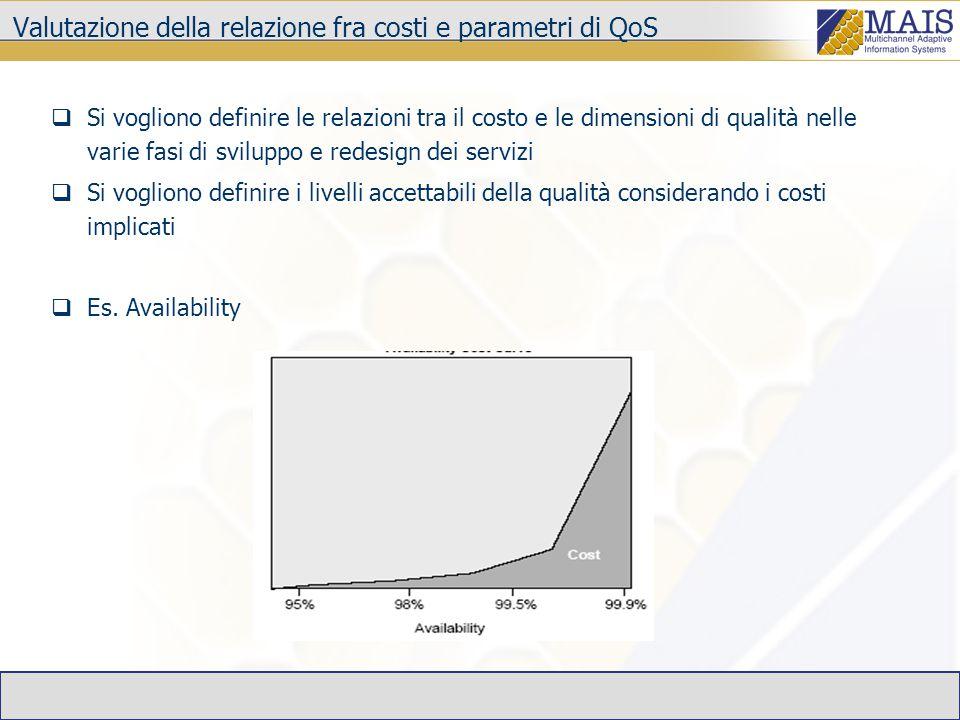 Valutazione della relazione fra costi e parametri di QoS  Si vogliono definire le relazioni tra il costo e le dimensioni di qualità nelle varie fasi di sviluppo e redesign dei servizi  Si vogliono definire i livelli accettabili della qualità considerando i costi implicati  Es.