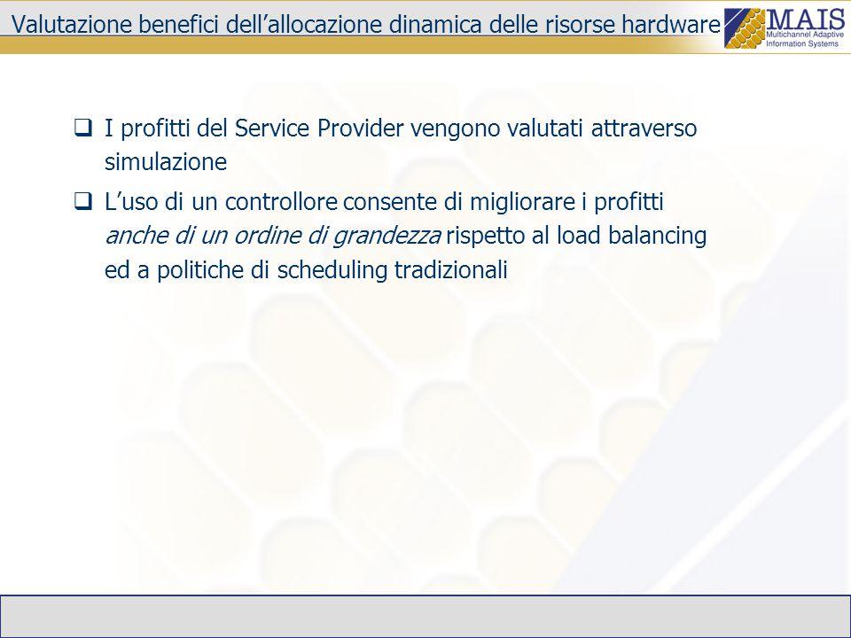  I profitti del Service Provider vengono valutati attraverso simulazione  L'uso di un controllore consente di migliorare i profitti anche di un ordine di grandezza rispetto al load balancing ed a politiche di scheduling tradizionali Valutazione benefici dell'allocazione dinamica delle risorse hardware