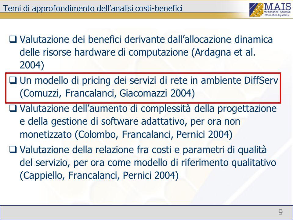 9 Temi di approfondimento dell'analisi costi-benefici  Valutazione dei benefici derivante dall'allocazione dinamica delle risorse hardware di computazione (Ardagna et al.