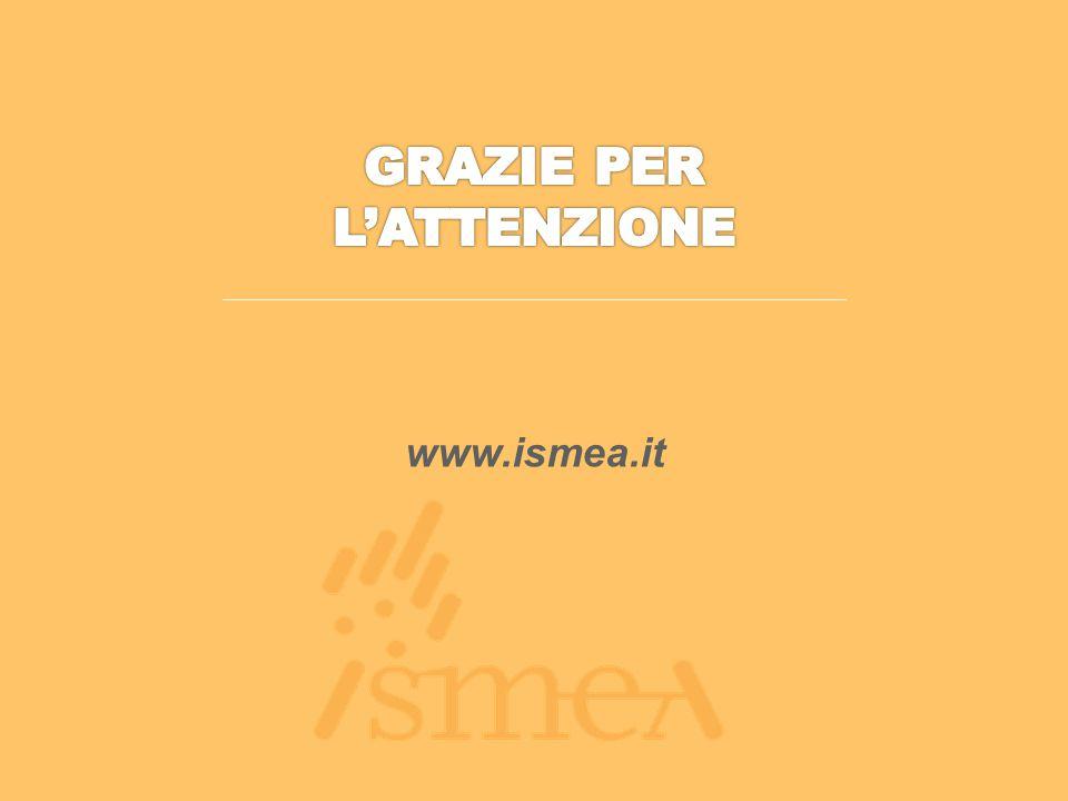 www.ismea.it