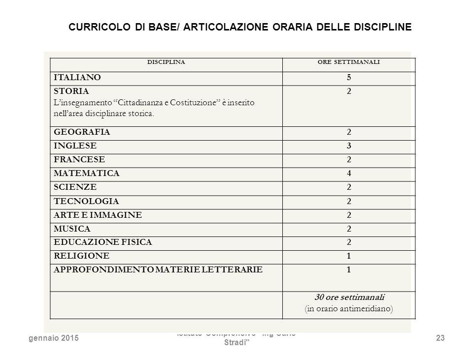 gennaio 2015 Istituto Comprensivo Ing Carlo Stradi 23 DISCIPLINAORE SETTIMANALI ITALIANO5 STORIA L'insegnamento Cittadinanza e Costituzione è inserito nell'area disciplinare storica.