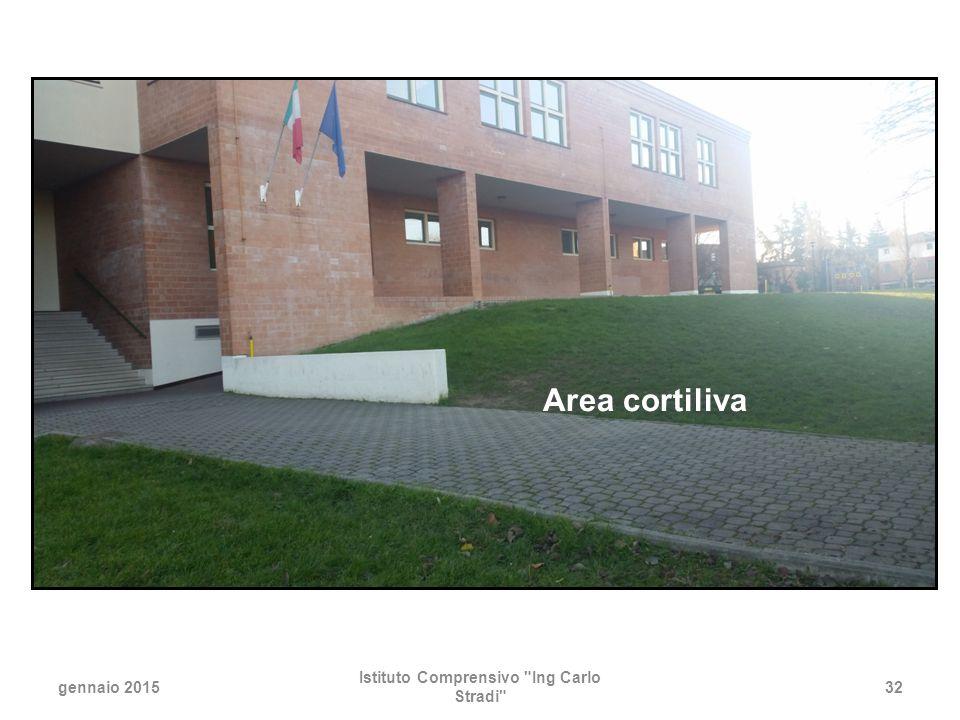 gennaio 2015 Istituto Comprensivo Ing Carlo Stradi 32 Area cortiliva