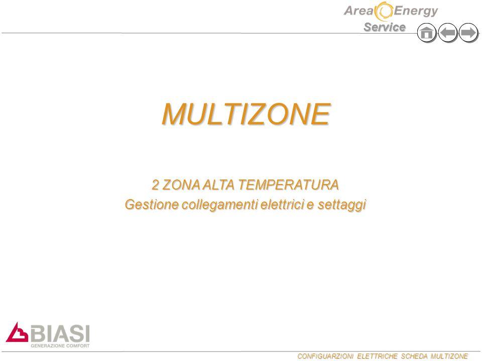 CONFIGUARZIONI ELETTRICHE SCHEDA MULTIZONE Service MULTIZONE 2 ZONA ALTA TEMPERATURA Gestione collegamenti elettrici e settaggi