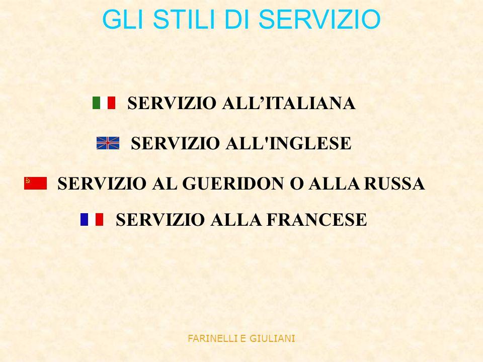 FARINELLI E GIULIANI GLI STILI DI SERVIZIO SERVIZIO ALL'ITALIANA SERVIZIO ALL'INGLESE SERVIZIO AL GUERIDON O ALLA RUSSA SERVIZIO ALLA FRANCESE