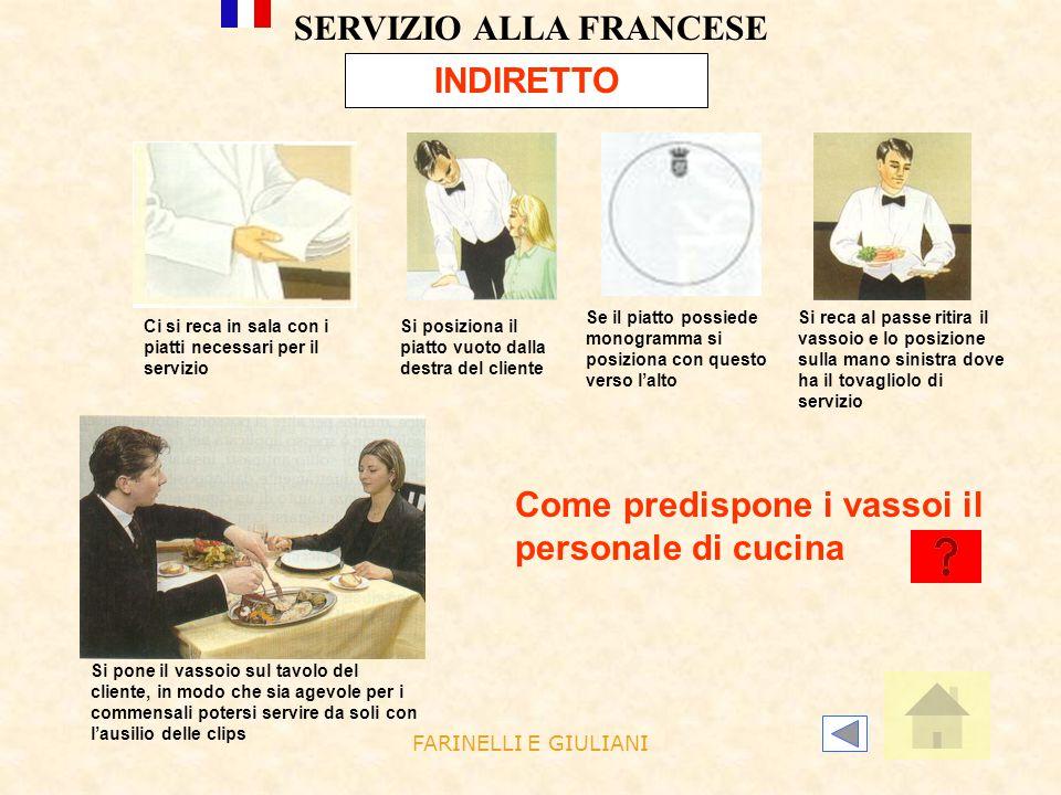 FARINELLI E GIULIANI SERVIZIO ALLA FRANCESE INDIRETTO Come predispone i vassoi il personale di cucina Ci si reca in sala con i piatti necessari per il