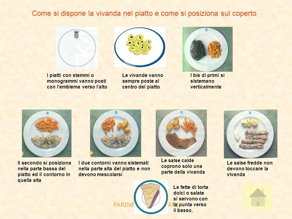 FARINELLI E GIULIANI Come si dispone la vivanda nel piatto e come si posiziona sul coperto Le vivande vanno sempre poste al centro del piatto I piatti