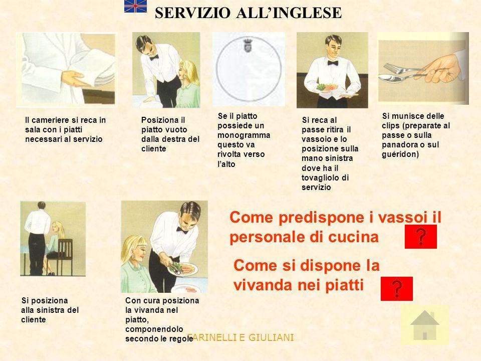 FARINELLI E GIULIANI SERVIZIO ALL'INGLESE Il cameriere si reca in sala con i piatti necessari al servizio Posiziona il piatto vuoto dalla destra del c