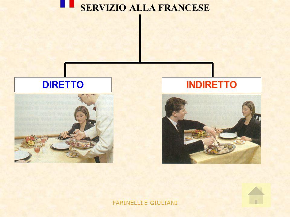 FARINELLI E GIULIANI SERVIZIO ALLA FRANCESE DIRETTOINDIRETTO