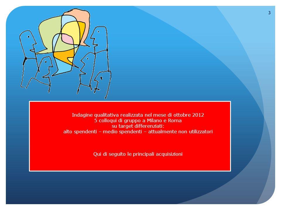 Indagine qualitativa realizzata nel mese di ottobre 2012 5 colloqui di gruppo a Milano e Roma su target differenziati: alto spendenti – medio spendenti – attualmente non utilizzatori Qui di seguito le principali acquisizioni 3