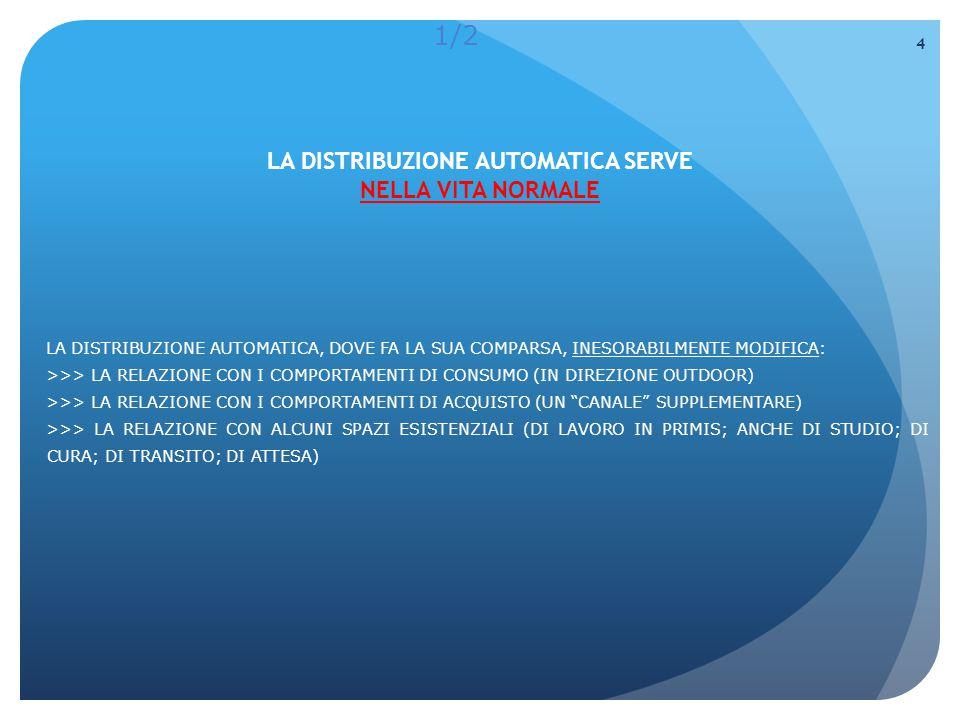 LA DISTRIBUZIONE AUTOMATICA, DOVE FA LA SUA COMPARSA, INESORABILMENTE MODIFICA: >>> LA RELAZIONE CON I COMPORTAMENTI DI CONSUMO (IN DIREZIONE OUTDOOR) >>> LA RELAZIONE CON I COMPORTAMENTI DI ACQUISTO (UN CANALE SUPPLEMENTARE) >>> LA RELAZIONE CON ALCUNI SPAZI ESISTENZIALI (DI LAVORO IN PRIMIS; ANCHE DI STUDIO; DI CURA; DI TRANSITO; DI ATTESA) 1/2 LA DISTRIBUZIONE AUTOMATICA SERVE NELLA VITA NORMALE 4