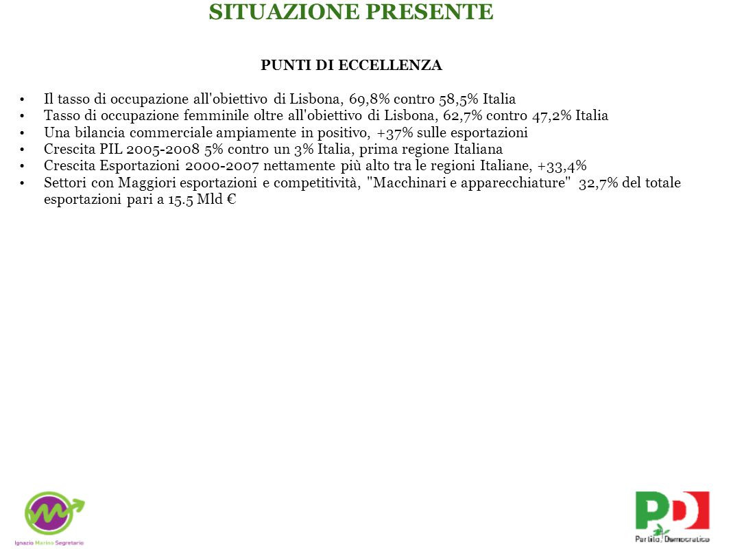 PUNTI DI ECCELLENZA Il tasso di occupazione all obiettivo di Lisbona, 69,8% contro 58,5% Italia Tasso di occupazione femminile oltre all obiettivo di Lisbona, 62,7% contro 47,2% Italia Una bilancia commerciale ampiamente in positivo, +37% sulle esportazioni Crescita PIL 2005-2008 5% contro un 3% Italia, prima regione Italiana Crescita Esportazioni 2000-2007 nettamente più alto tra le regioni Italiane, +33,4% Settori con Maggiori esportazioni e competitività, Macchinari e apparecchiature 32,7% del totale esportazioni pari a 15.5 Mld € SITUAZIONE PRESENTE