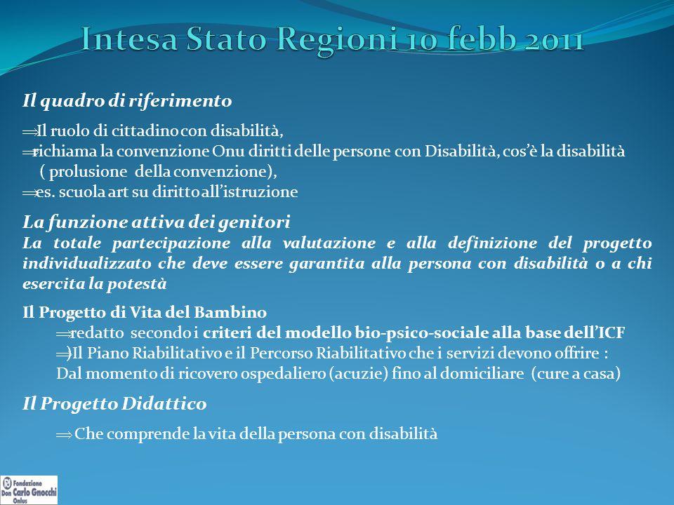 Il quadro di riferimento  Il ruolo di cittadino con disabilità,  richiama la convenzione Onu diritti delle persone con Disabilità, cos'è la disabilità ( prolusione della convenzione),  es.