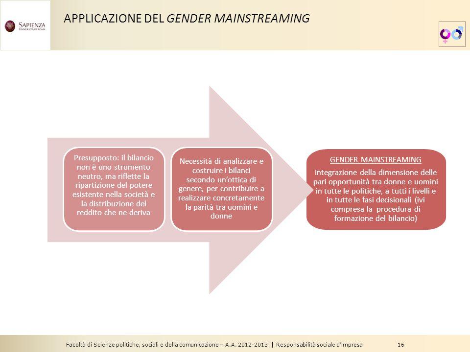 Facoltà di Scienze politiche, sociali e della comunicazione – A.A. 2012-2013 | Responsabilità sociale d'impresa 16 GENDER MAINSTREAMING Integrazione d