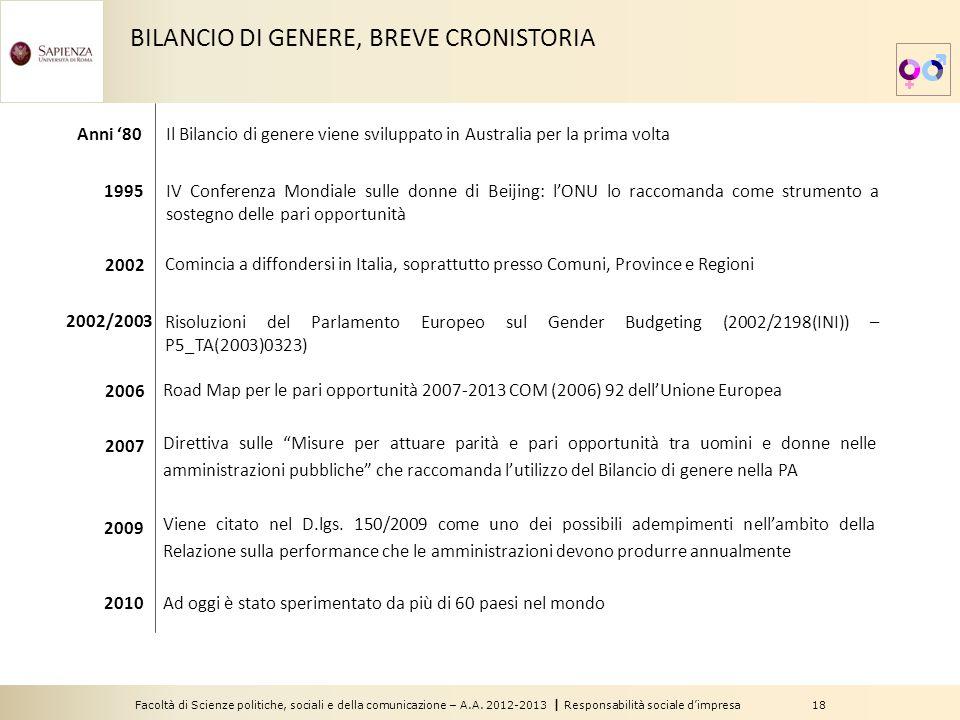 Facoltà di Scienze politiche, sociali e della comunicazione – A.A. 2012-2013 | Responsabilità sociale d'impresa 18 BILANCIO DI GENERE, BREVE CRONISTOR