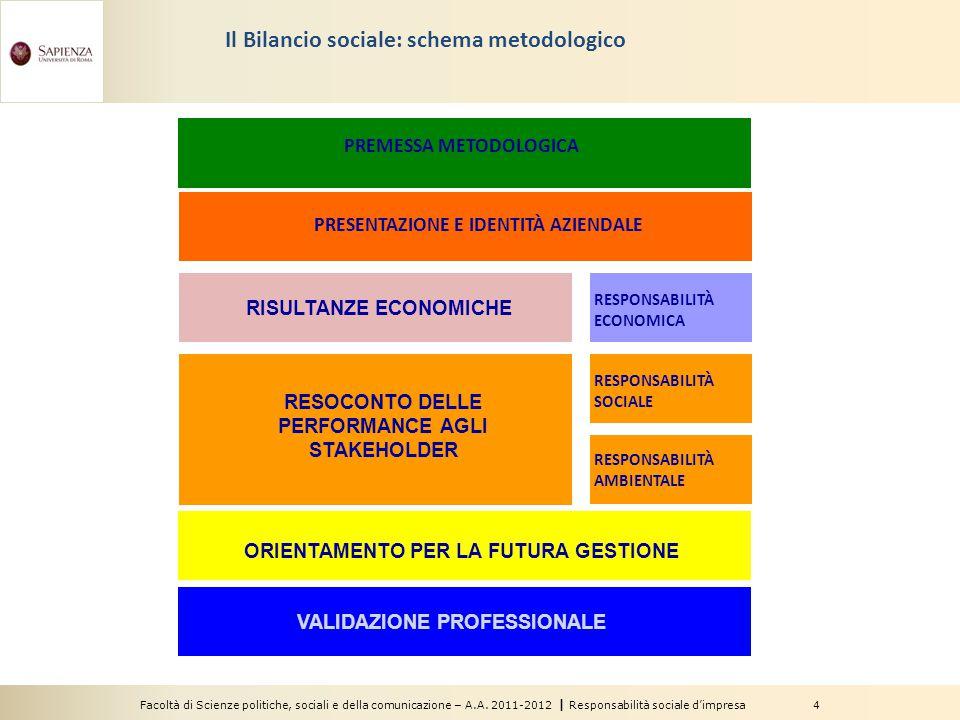 Facoltà di Scienze politiche, sociali e della comunicazione – A.A. 2011-2012 | Responsabilità sociale d'impresa 4 Il Bilancio sociale: schema metodolo