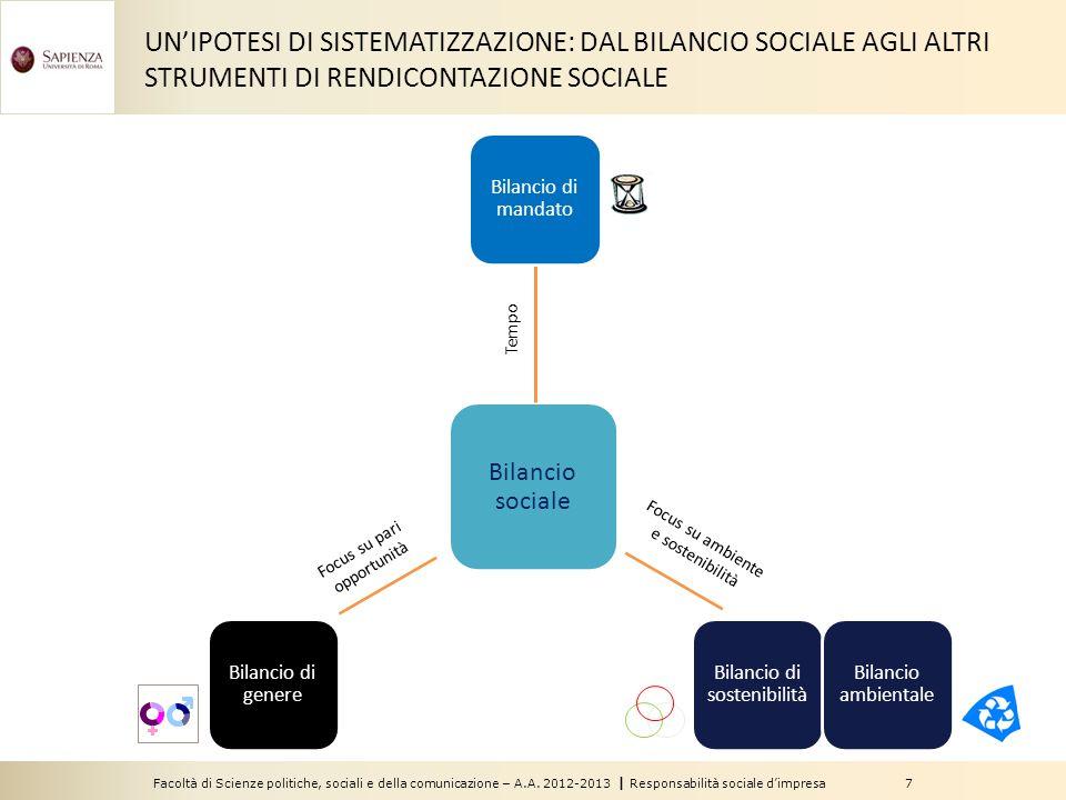 Facoltà di Scienze politiche, sociali e della comunicazione – A.A. 2012-2013 | Responsabilità sociale d'impresa 7 UN'IPOTESI DI SISTEMATIZZAZIONE: DAL