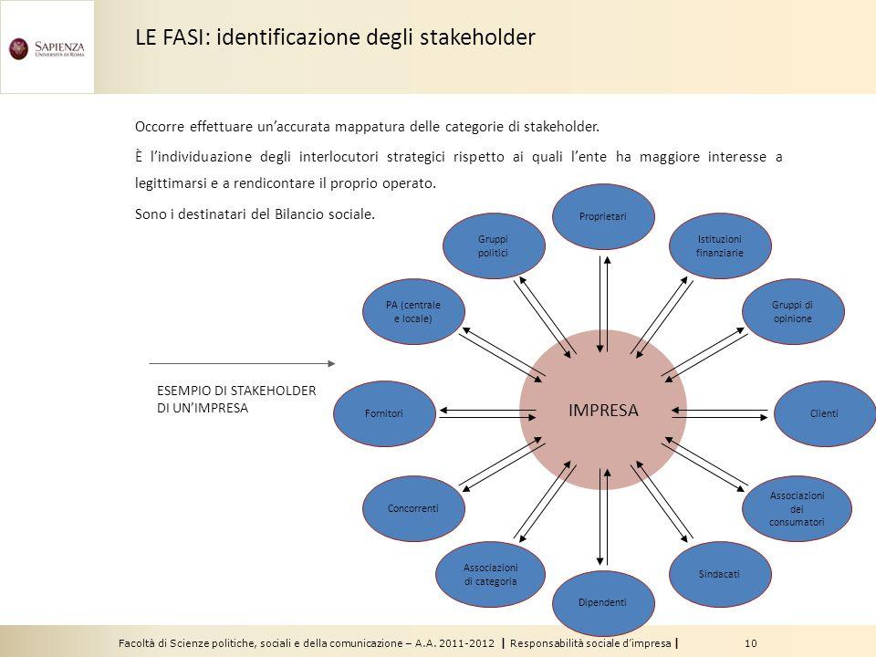 Facoltà di Scienze politiche, sociali e della comunicazione – A.A. 2011-2012   Responsabilità sociale d'impresa   10 Occorre effettuare un'accurata ma