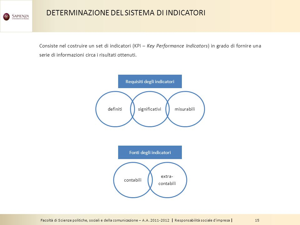 Facoltà di Scienze politiche, sociali e della comunicazione – A.A. 2011-2012   Responsabilità sociale d'impresa   15 definitisignificativi misurabili