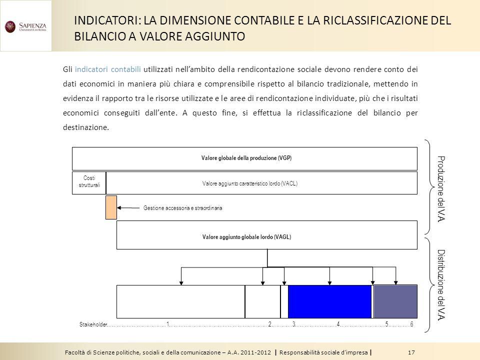 Facoltà di Scienze politiche, sociali e della comunicazione – A.A. 2011-2012   Responsabilità sociale d'impresa   17 Gli indicatori contabili utilizza