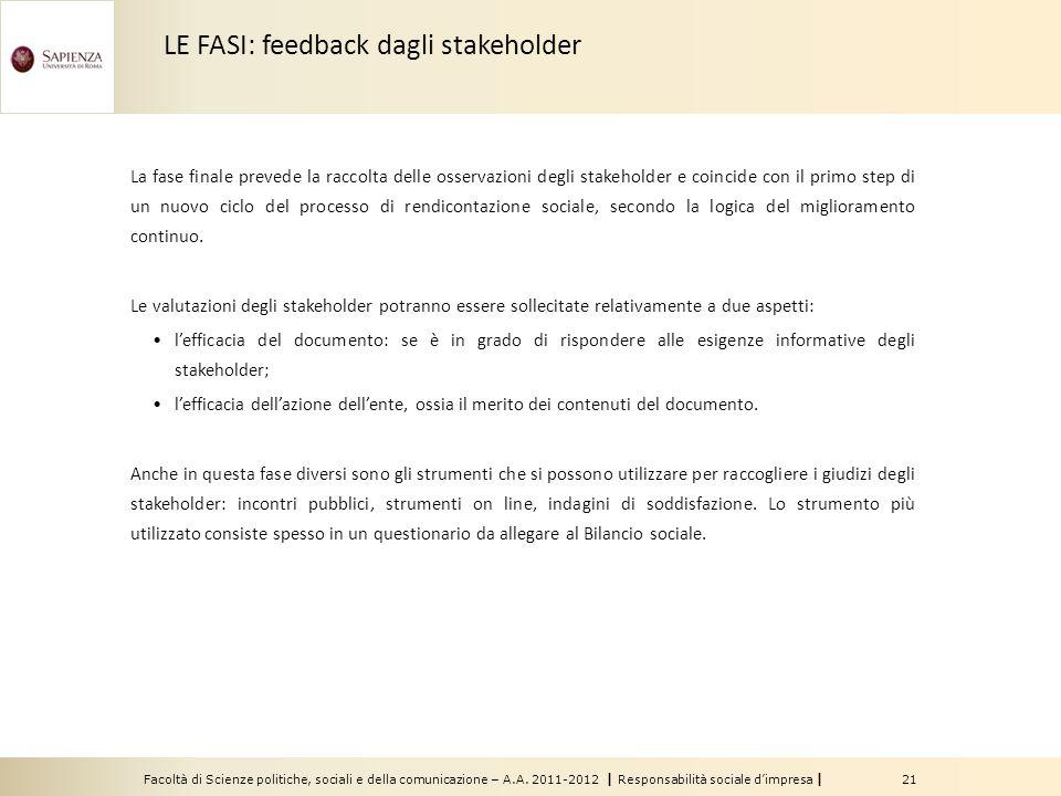 Facoltà di Scienze politiche, sociali e della comunicazione – A.A. 2011-2012   Responsabilità sociale d'impresa   21 La fase finale prevede la raccolt