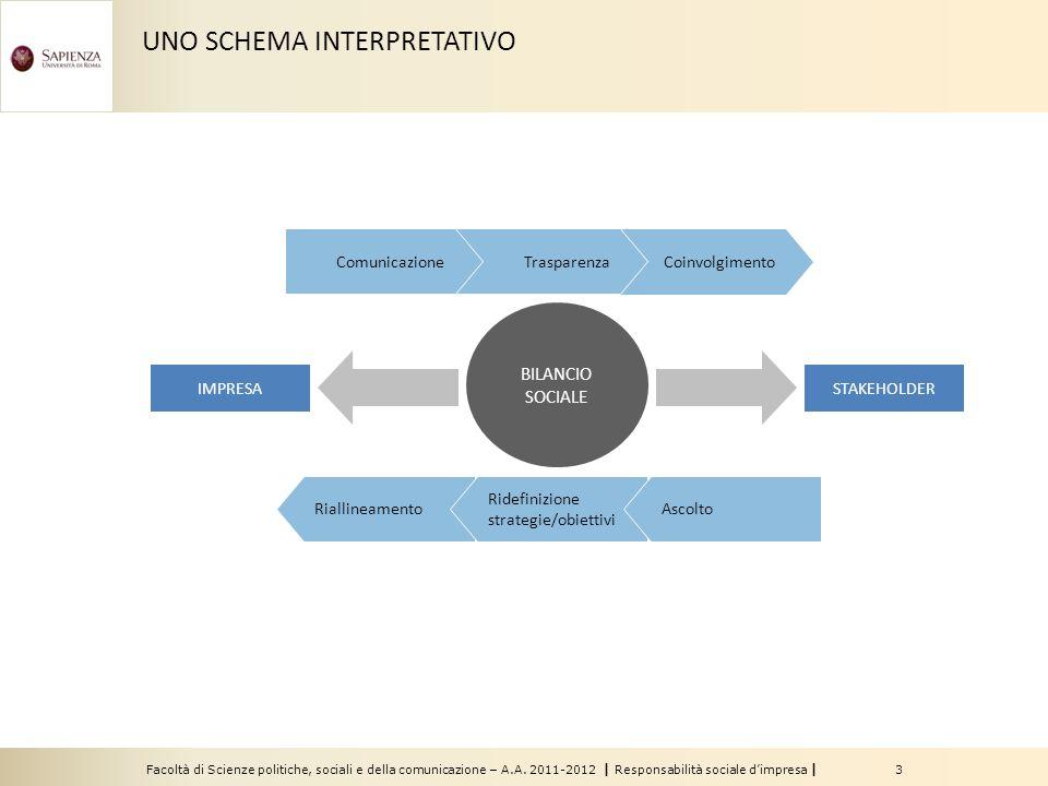 Facoltà di Scienze politiche, sociali e della comunicazione – A.A. 2011-2012   Responsabilità sociale d'impresa   3 BILANCIO SOCIALE IMPRESASTAKEHOLDE