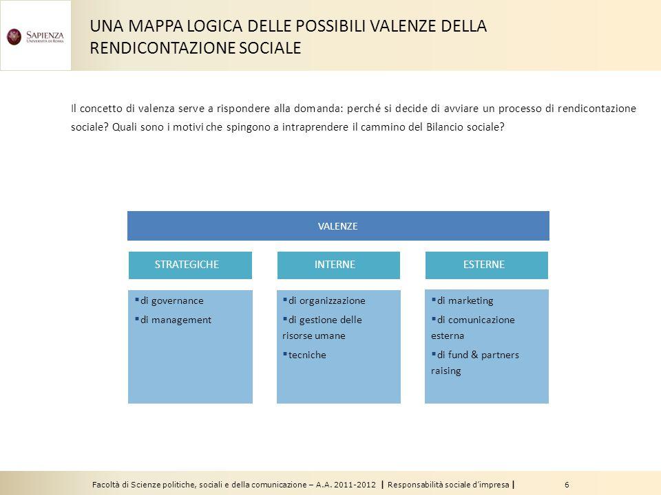Facoltà di Scienze politiche, sociali e della comunicazione – A.A. 2011-2012   Responsabilità sociale d'impresa   6 Il concetto di valenza serve a ris