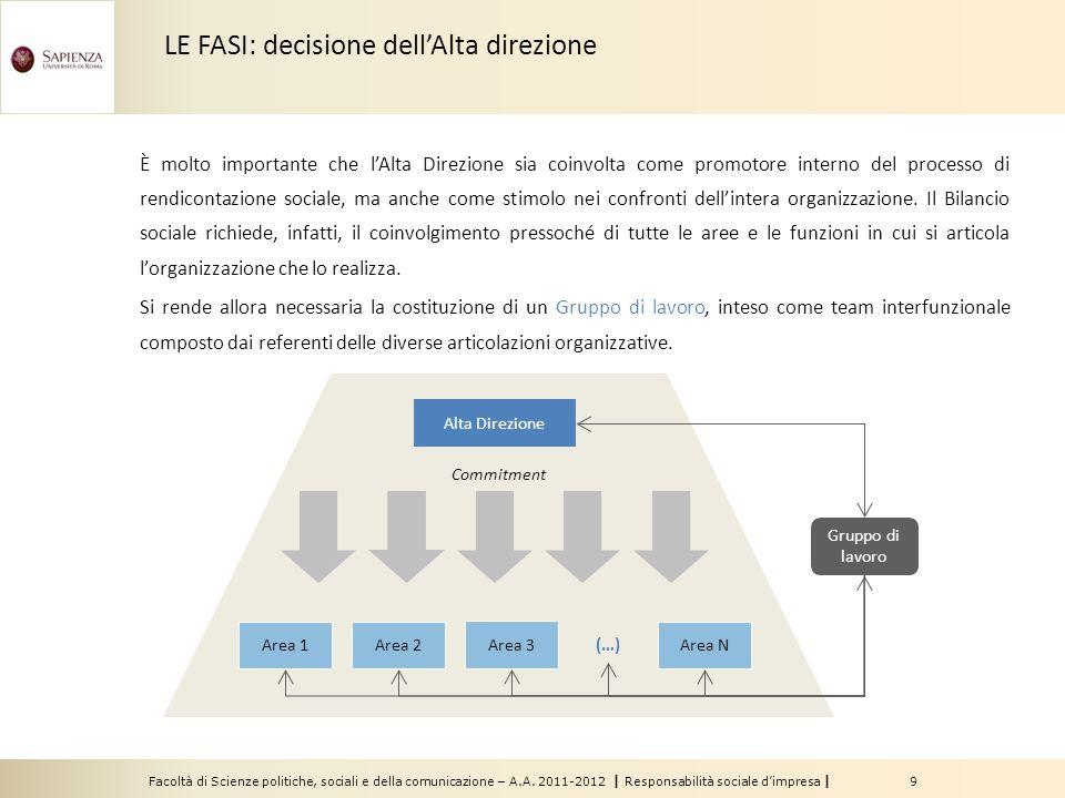 Facoltà di Scienze politiche, sociali e della comunicazione – A.A. 2011-2012   Responsabilità sociale d'impresa   9 È molto importante che l'Alta Dire