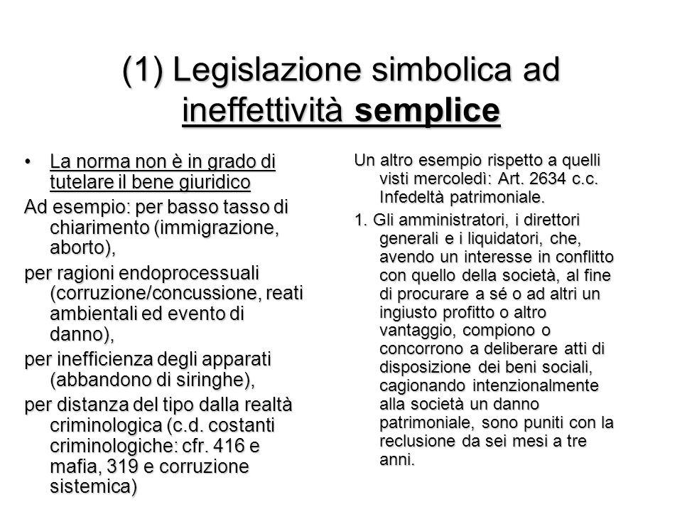 (1) Legislazione simbolica ad ineffettività semplice La norma non è in grado di tutelare il bene giuridicoLa norma non è in grado di tutelare il bene
