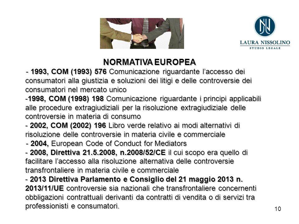 10 NORMATIVA EUROPEA - 1993, COM (1993) 576 Comunicazione riguardante l'accesso dei consumatori alla giustizia e soluzioni dei litigi e delle controversie dei consumatori nel mercato unico -1998, COM (1998) 198 Comunicazione riguardante i principi applicabili alle procedure extragiudiziali per la risoluzione extragiudiziale delle controversie in materia di consumo - 2002, COM (2002) 196 Libro verde relativo ai modi alternativi di risoluzione delle controversie in materia civile e commerciale - 2004, European Code of Conduct for Mediators - 2008, Direttiva 21.5.2008, n.2008/52/CE il cui scopo era quello di facilitare l'accesso alla risoluzione alternativa delle controversie transfrontaliere in materia civile e commerciale - 2013 Direttiva Parlamento e Consiglio del 21 maggio 2013 n.