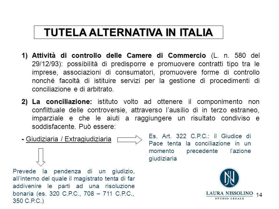 14 TUTELA ALTERNATIVA IN ITALIA 1)Attività di controllo delle Camere di Commercio 1)Attività di controllo delle Camere di Commercio (L.