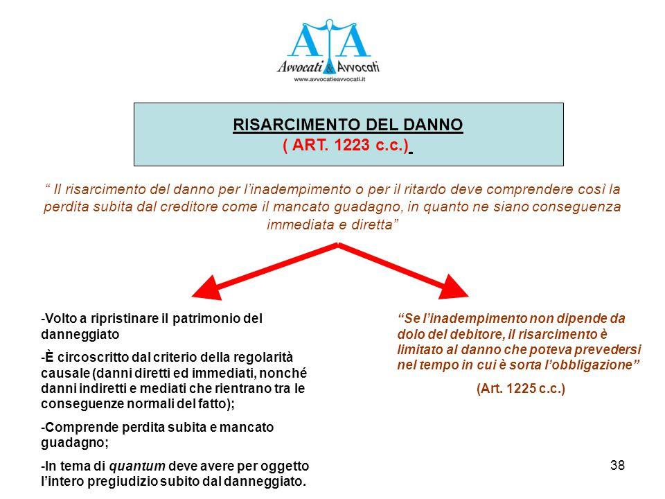 38 RISARCIMENTO DEL DANNO ( ART.