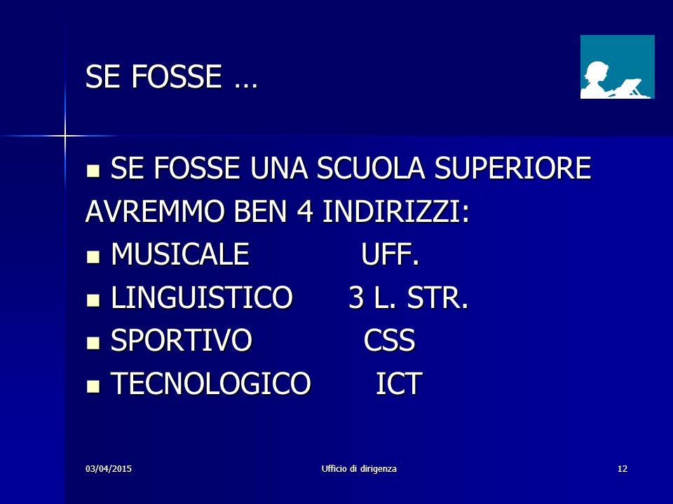 03/04/2015Ufficio di dirigenza12 SE FOSSE … SE FOSSE UNA SCUOLA SUPERIORE SE FOSSE UNA SCUOLA SUPERIORE AVREMMO BEN 4 INDIRIZZI: MUSICALE UFF. MUSICAL