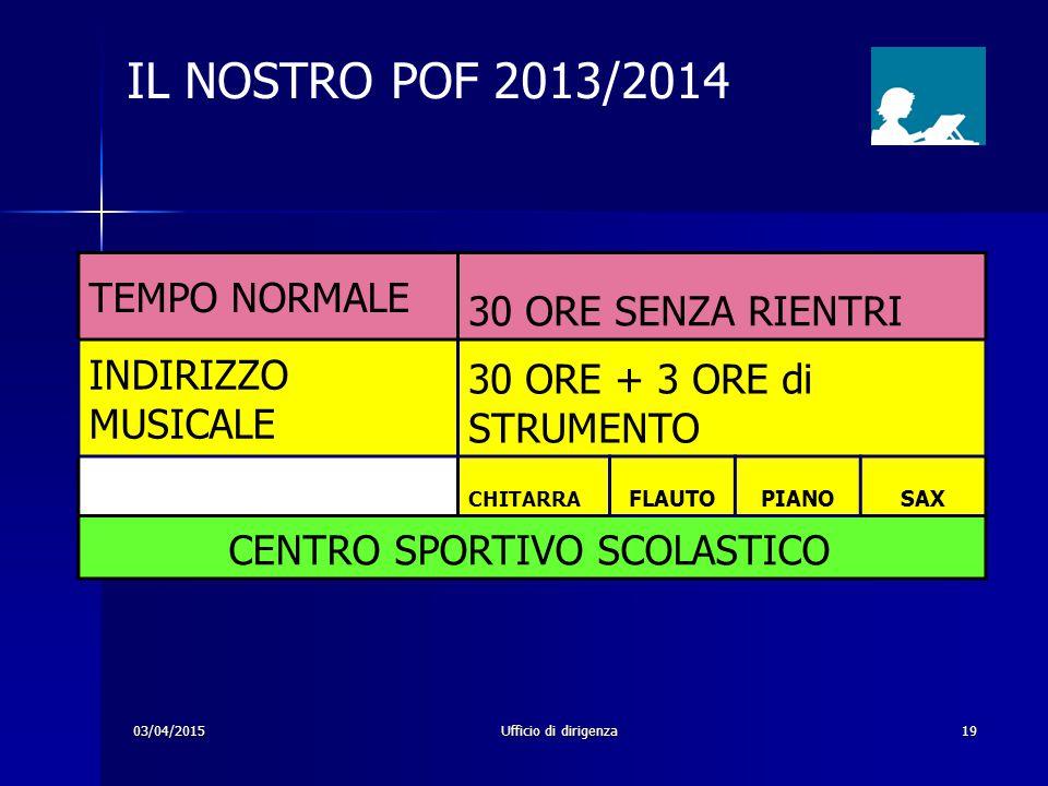 03/04/2015Ufficio di dirigenza19 IL NOSTRO POF 2013/2014 TEMPO NORMALE 30 ORE SENZA RIENTRI INDIRIZZO MUSICALE 30 ORE + 3 ORE di STRUMENTO CHITARRA FL