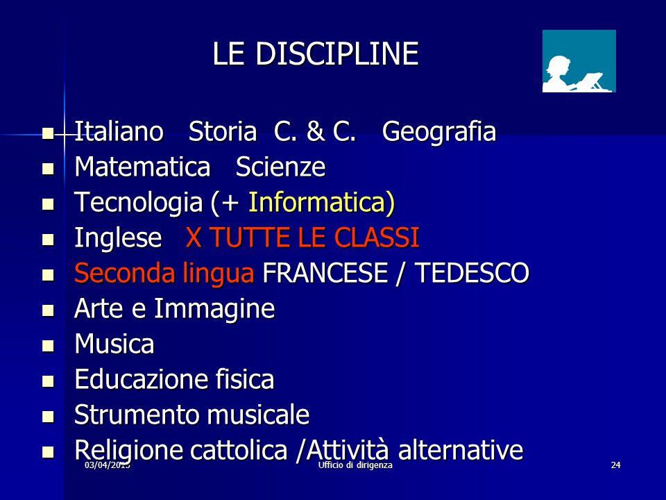 03/04/2015Ufficio di dirigenza24 Italiano Storia C. & C. Geografia Italiano Storia C. & C. Geografia Matematica Scienze Matematica Scienze Tecnologia