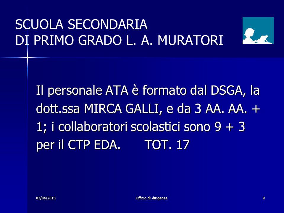 03/04/2015Ufficio di dirigenza9 SCUOLA SECONDARIA DI PRIMO GRADO L. A. MURATORI Il personale ATA è formato dal DSGA, la dott.ssa MIRCA GALLI, e da 3 A