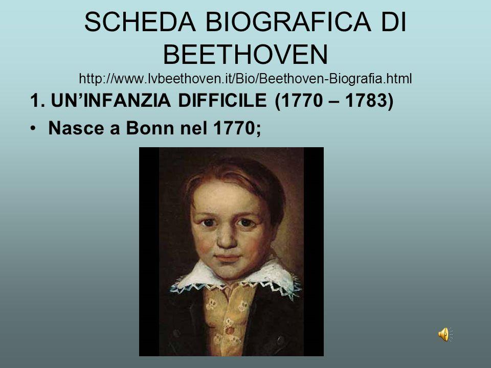 SCHEDA BIOGRAFICA DI BEETHOVEN http://www.lvbeethoven.it/Bio/Beethoven-Biografia.html 1.