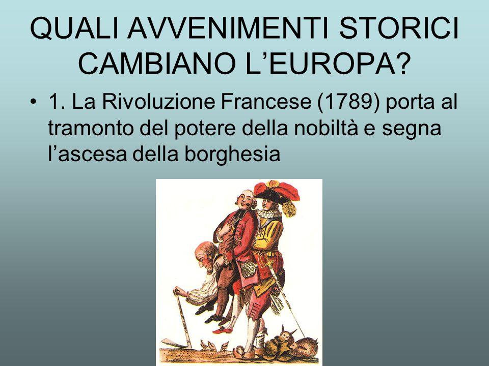 QUALI AVVENIMENTI STORICI CAMBIANO L'EUROPA.2.