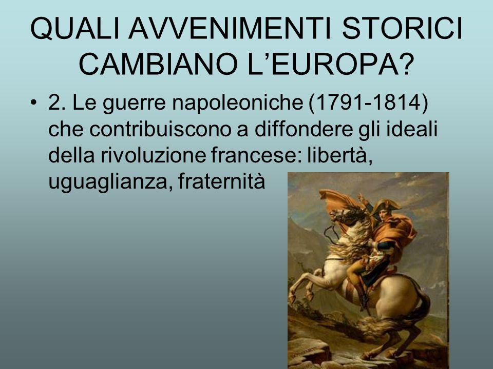 QUALI AVVENIMENTI STORICI CAMBIANO L'EUROPA.3.