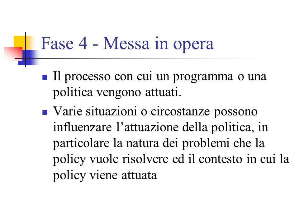 Fase 4 - Messa in opera Il processo con cui un programma o una politica vengono attuati. Varie situazioni o circostanze possono influenzare l'attuazio