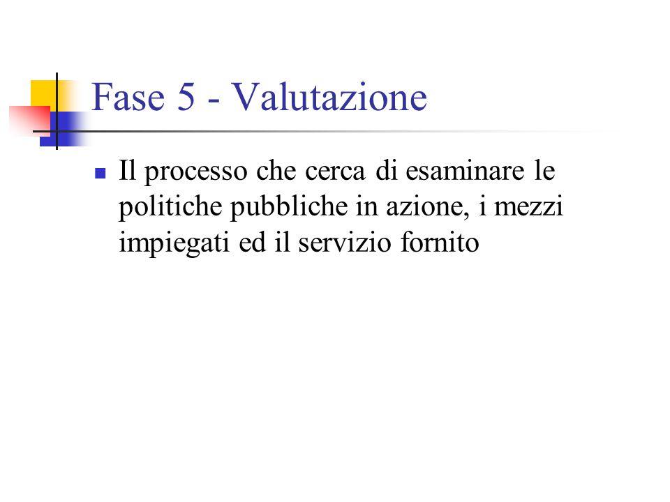 Fase 5 - Valutazione Il processo che cerca di esaminare le politiche pubbliche in azione, i mezzi impiegati ed il servizio fornito