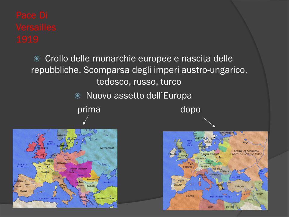 Pace Di Versailles 1919  Crollo delle monarchie europee e nascita delle repubbliche. Scomparsa degli imperi austro-ungarico, tedesco, russo, turco 