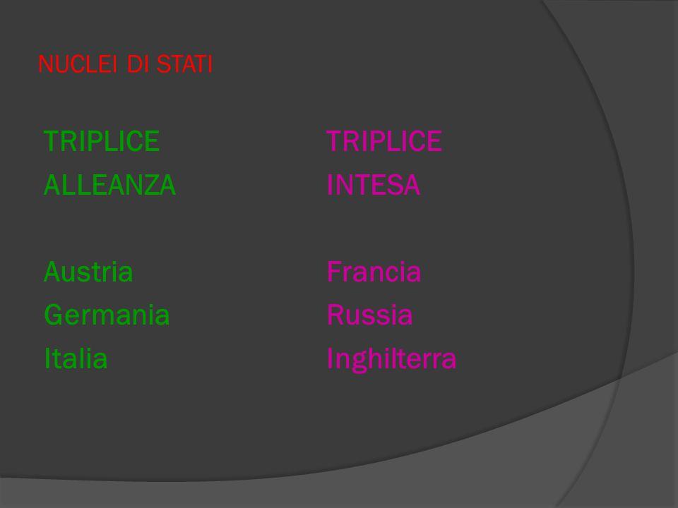NUCLEI DI STATI TRIPLICE ALLEANZA Austria Germania Italia TRIPLICE INTESA Francia Russia Inghilterra