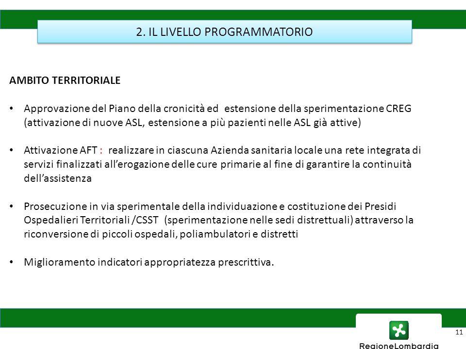 11 2. IL LIVELLO PROGRAMMATORIO AMBITO TERRITORIALE Approvazione del Piano della cronicità ed estensione della sperimentazione CREG (attivazione di nu