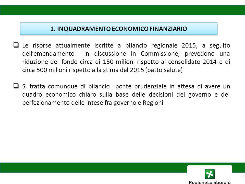 1. INQUADRAMENTO ECONOMICO FINANZIARIO  Le risorse attualmente iscritte a bilancio regionale 2015, a seguito dell'emendamento in discussione in Commi